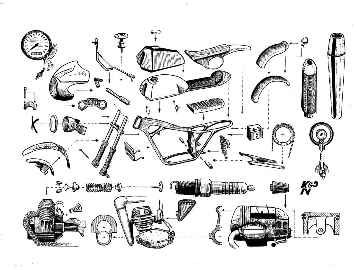 infographic motobikes cafe racer tracker scrambler